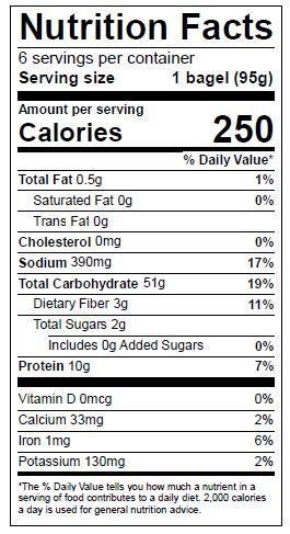 Mini Bagel Nutrition | Blog Dandk |Whole Wheat Bagel Nutrition Facts